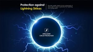 Protection against lightning strikes